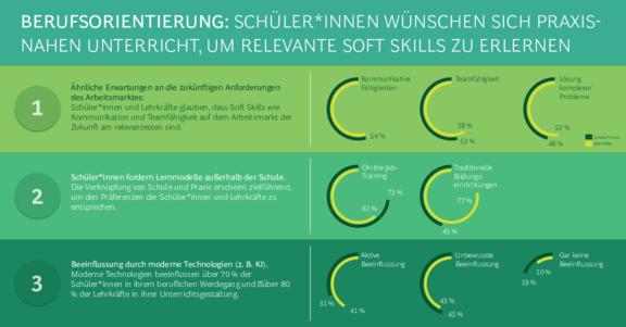 Grafik_2_Berufsorientierung.pdf