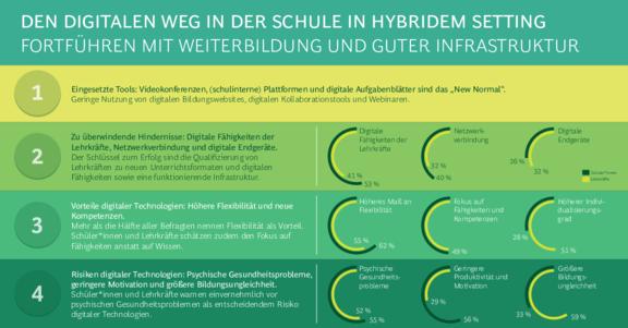 Grafik_1_Digitalisierung.pdf